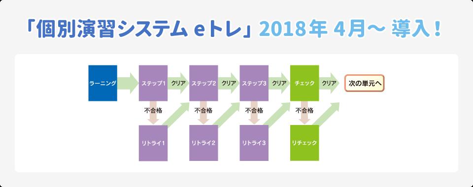 「個別演習システムeトレ」2018年4月~導入!